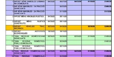 L'Ajuntament d'Olèrdola amplia el termini de pagament en els principals impostos i taxes