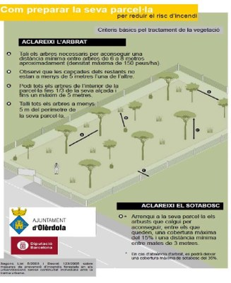 L'Ajuntament recorda als propietaris que és obligatori netejar les  parcel·les