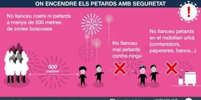 Un Ban d'Alcaldia recorda que no es poden llençar coets, focs d'artifici ni fer fogueres a les urbanitzacions