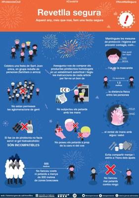 Un Ban de prevenció d'incendis recorda que no es poden llençar coets, focs d'artifici ni fer fogueres a les urbanitzacions
